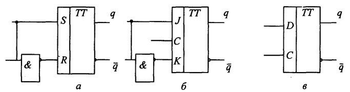 D-триггер: a- функциональная